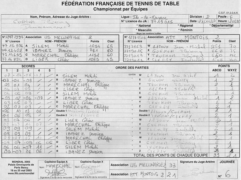 US Melunaise Tennis de Table